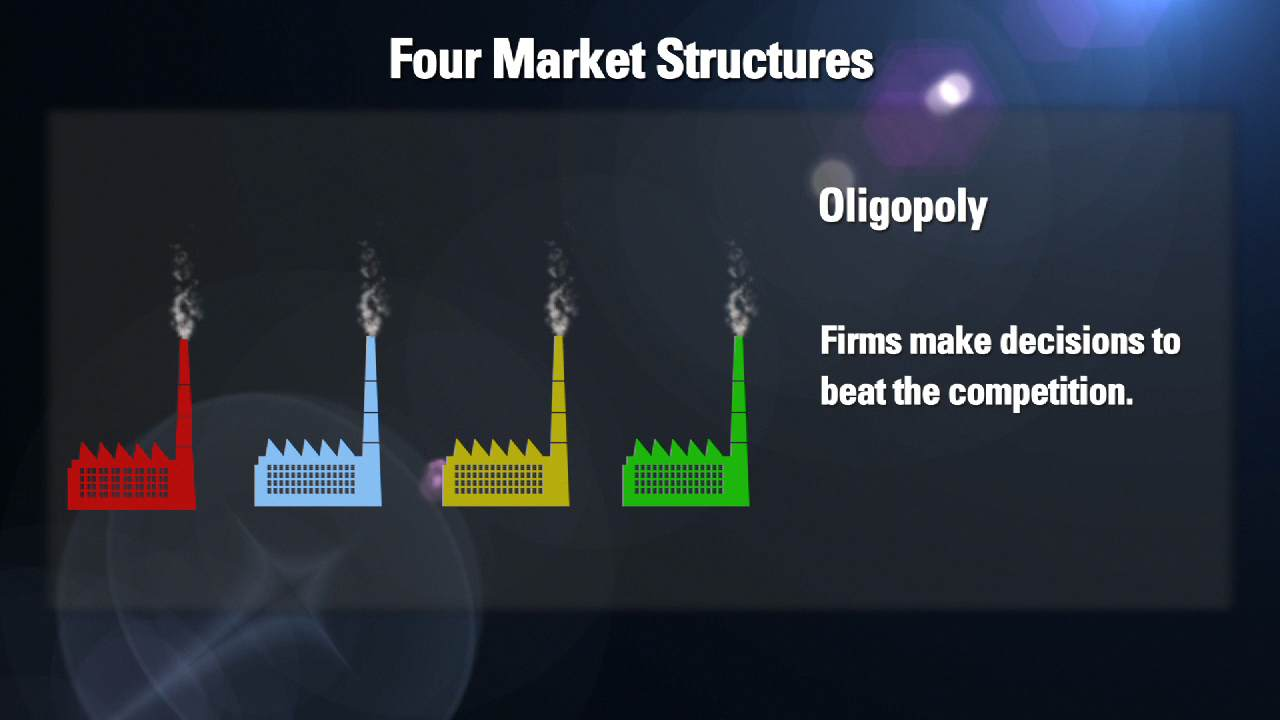 four market structures Economics eastern university professor van weigel.